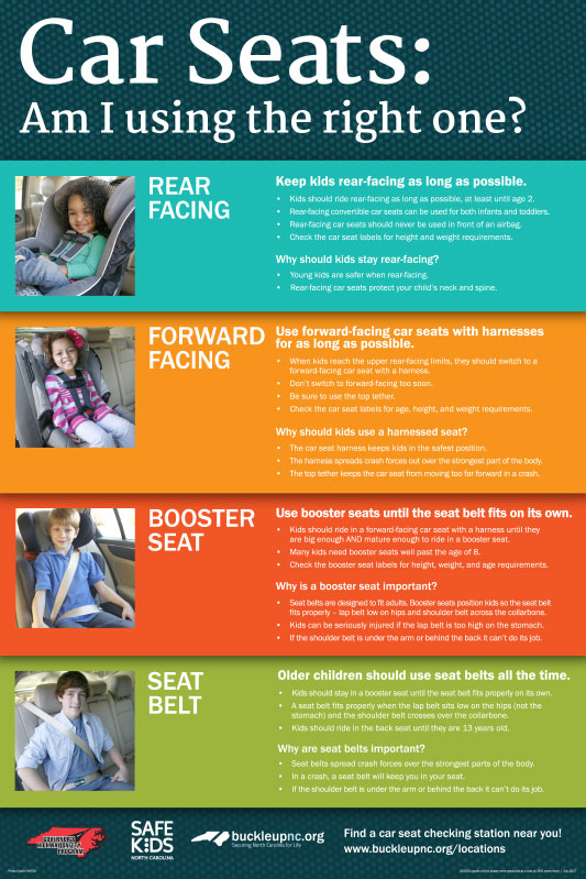 BuckleUpNC Releases Poster Explaining Differences In Child Car Seats